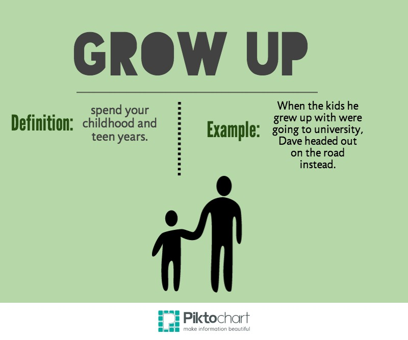 GROW UP  Phrasal Verb  Learning English Online  Edmonton English